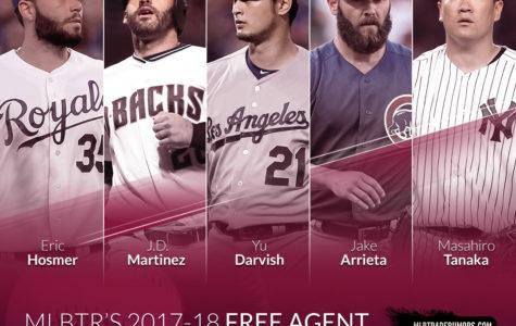 MLB Hot Stove