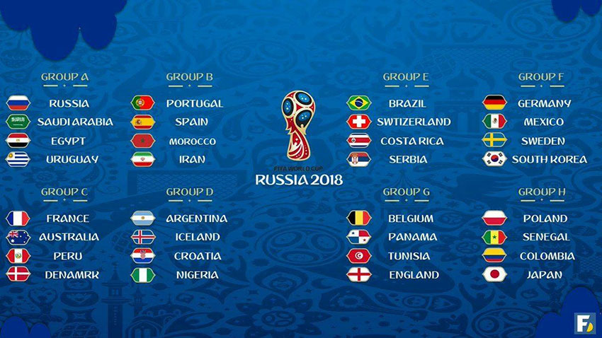 2018+World+Cup%3A+Predictions