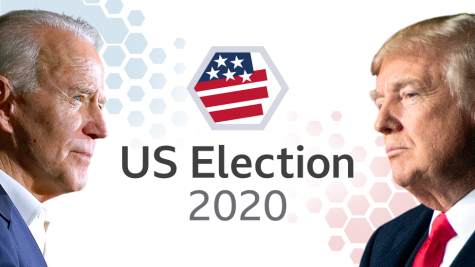 US Election 2020